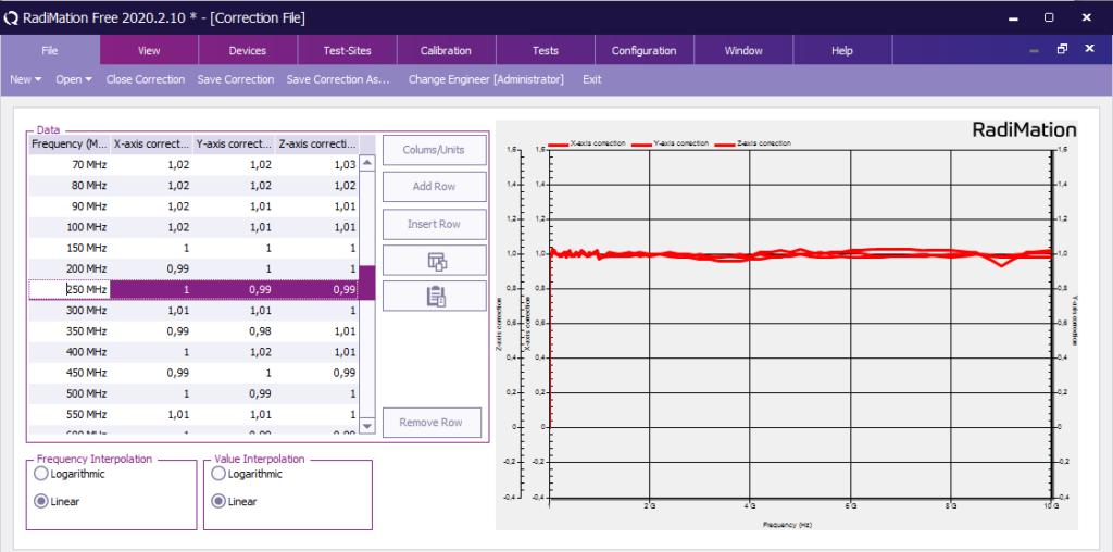 Applying X-Y-Z frequency response as user correction into RadiSense® 10